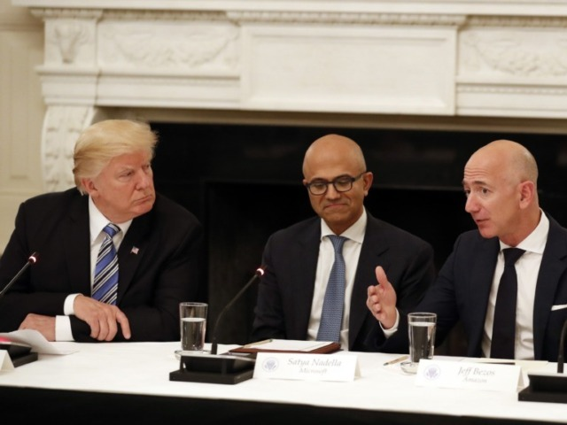 President Trump's Economic Team: Big Tech's Massive Power Is Perfectly Fine