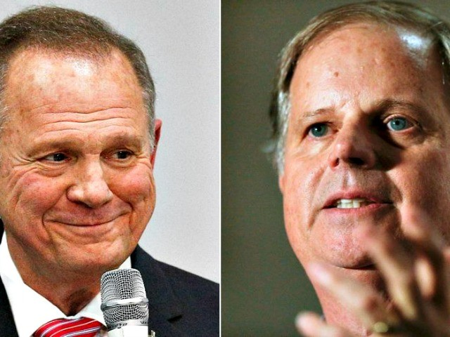 Exclusive — Alabama Poll: Judge Roy Moore Leads Radical Democrat Doug Jones by Six Points