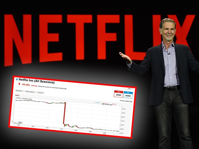 Netflix Stock Dives 15 Percent from High