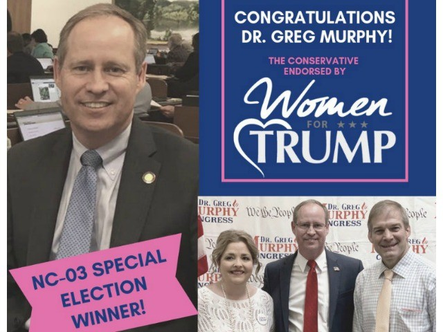 Blowout: Republican Dr. Greg Murphy Crushes Democrat Opponent in N. Carolina 3rd District